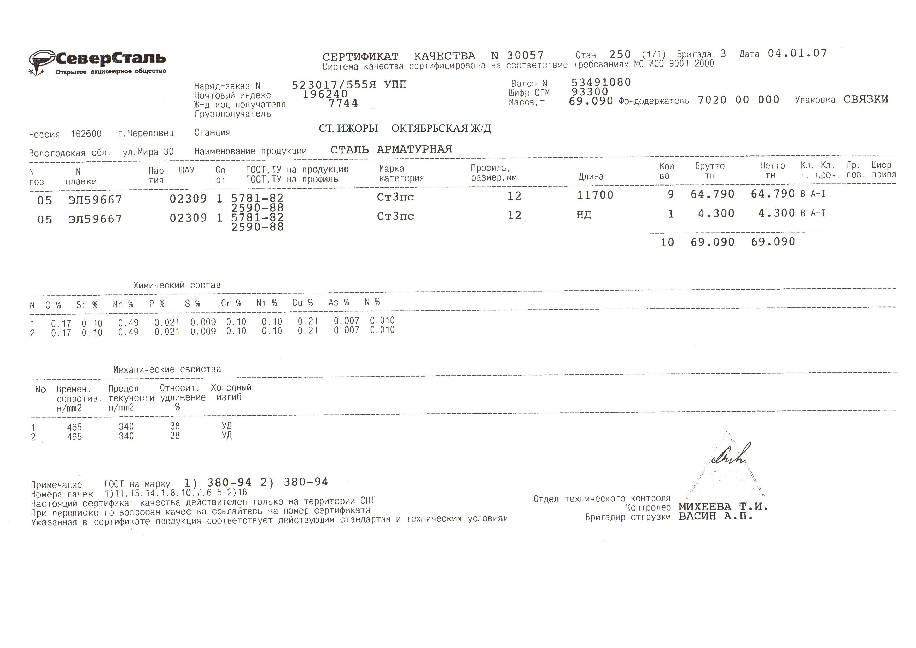Сертификаты на металлоконструкции и металлопрофиль.