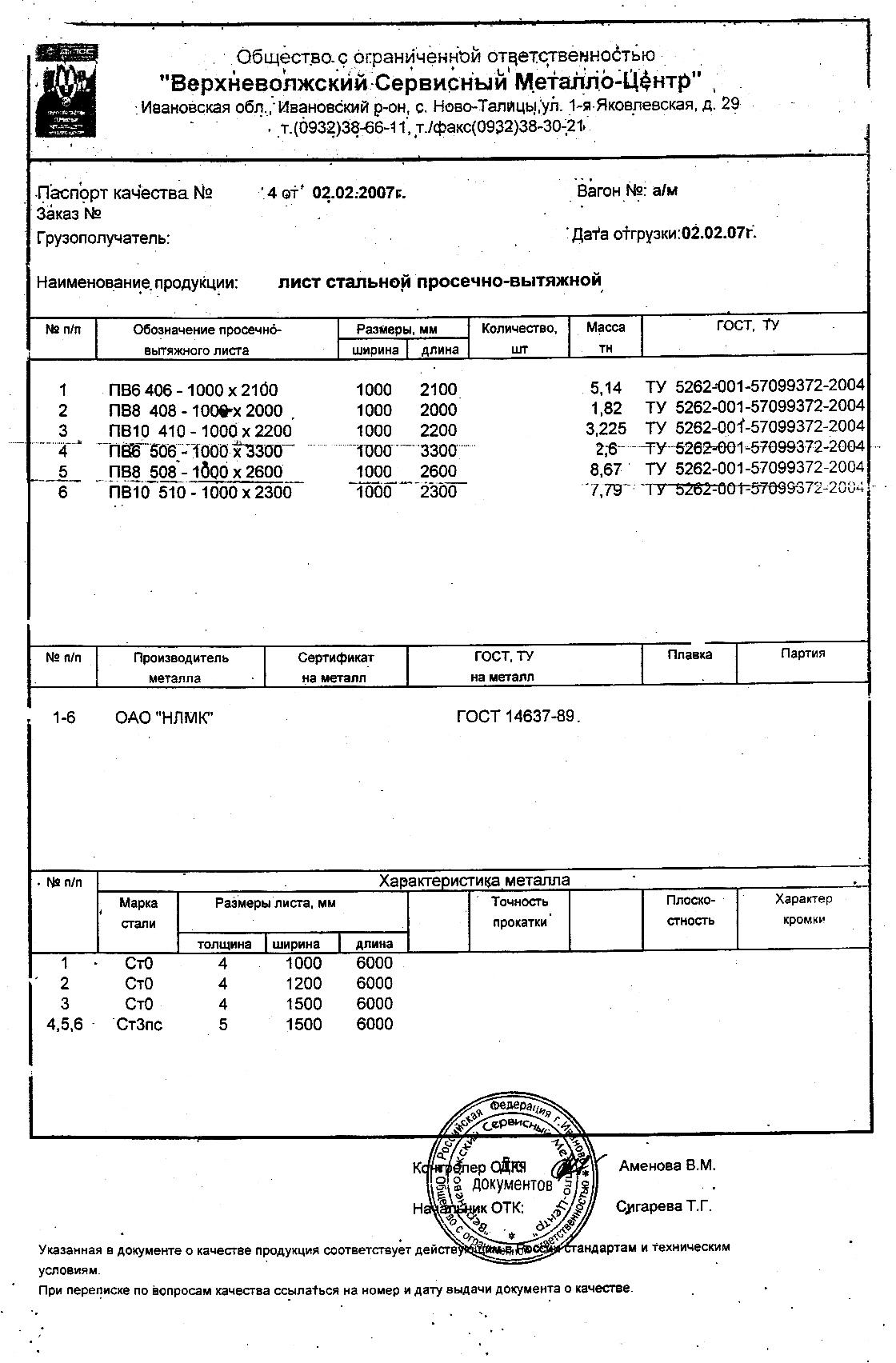 Скачать сертификаты соответствия на сталь листовая гост 19903 нужна ли сертификация рабочих мест